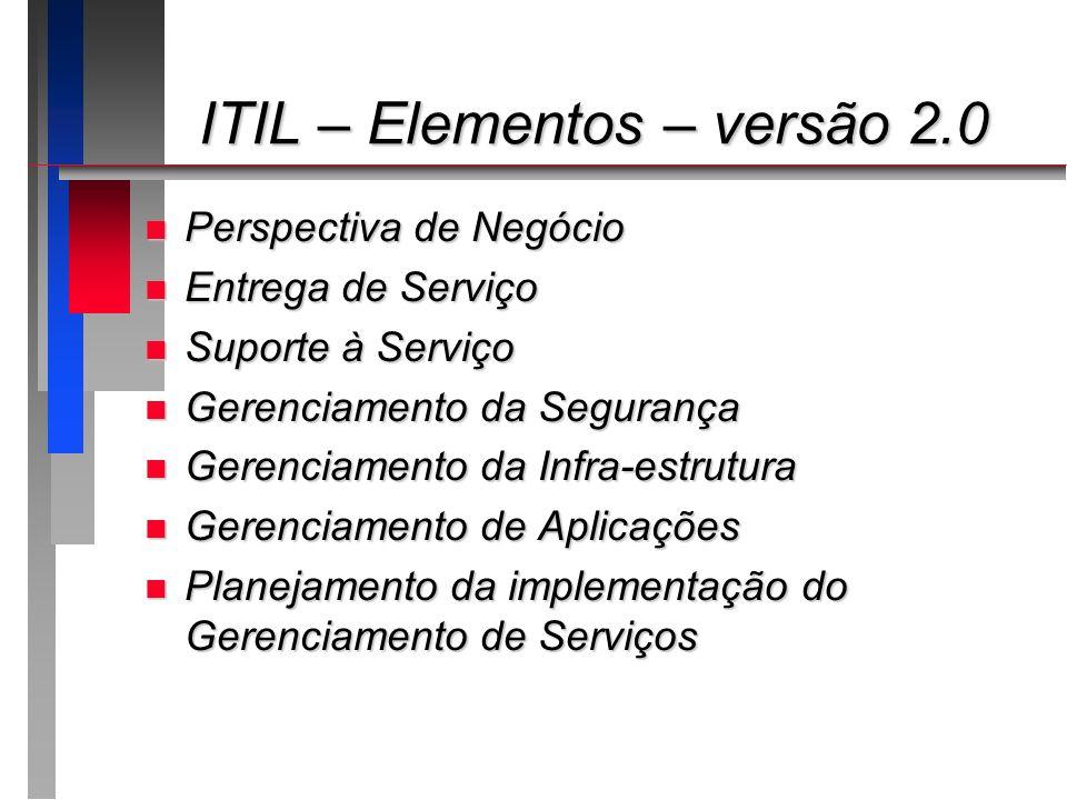 ITIL – Elementos – versão 2.0