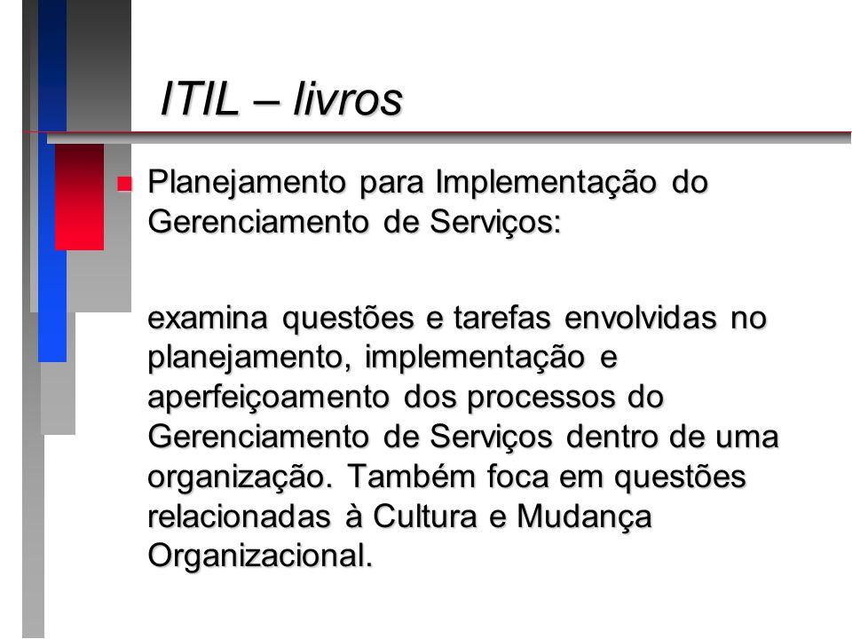 ITIL – livrosPlanejamento para Implementação do Gerenciamento de Serviços: