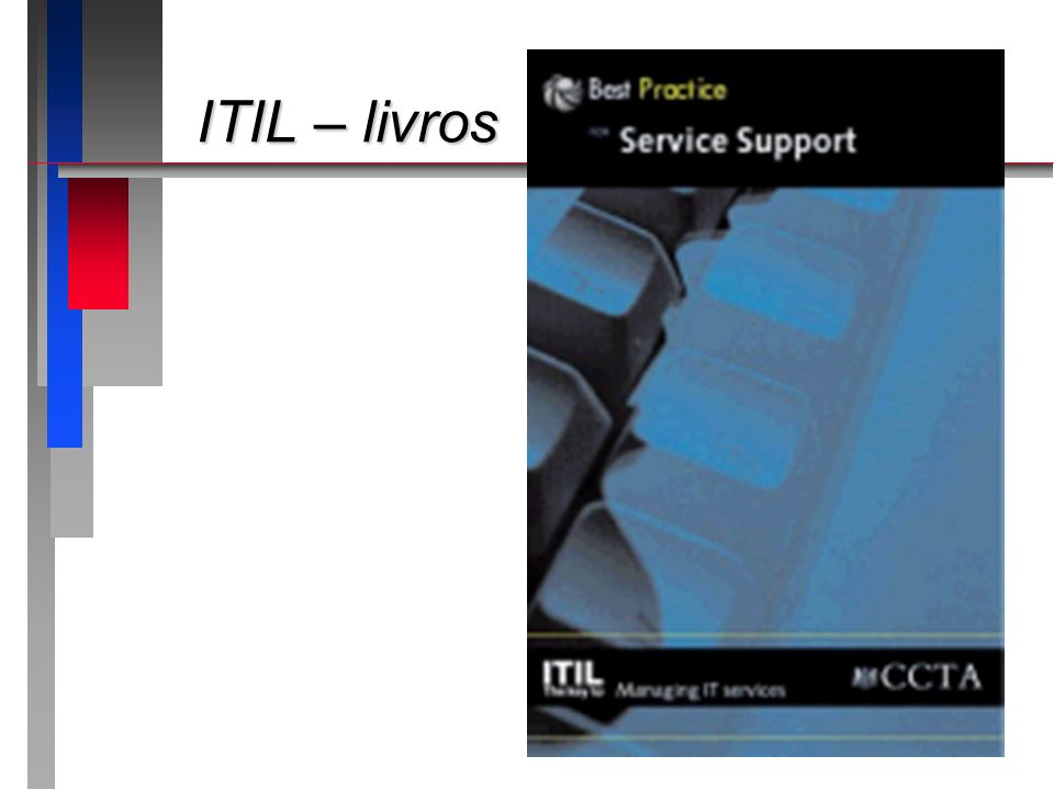 ITIL – livros Apresentando o roteiro da apresentação: