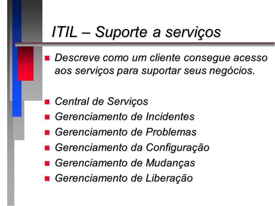 ITIL – Suporte a serviços