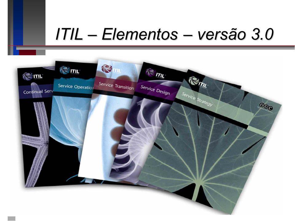 ITIL – Elementos – versão 3.0