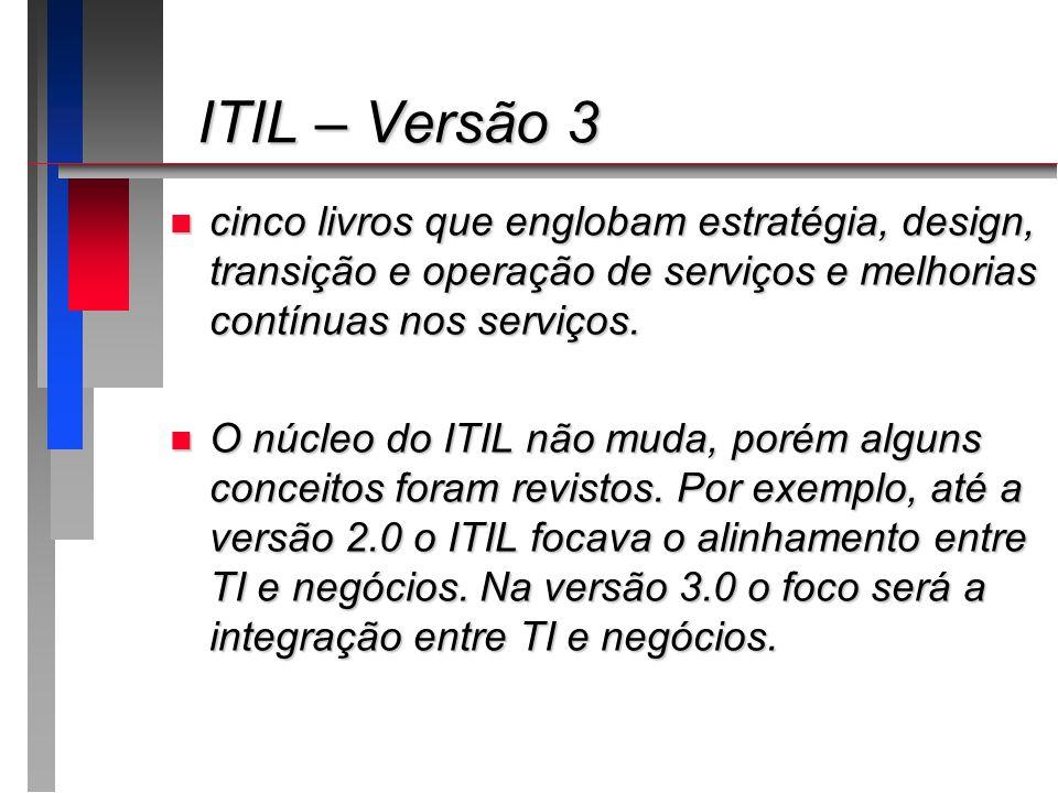 ITIL – Versão 3 cinco livros que englobam estratégia, design, transição e operação de serviços e melhorias contínuas nos serviços.