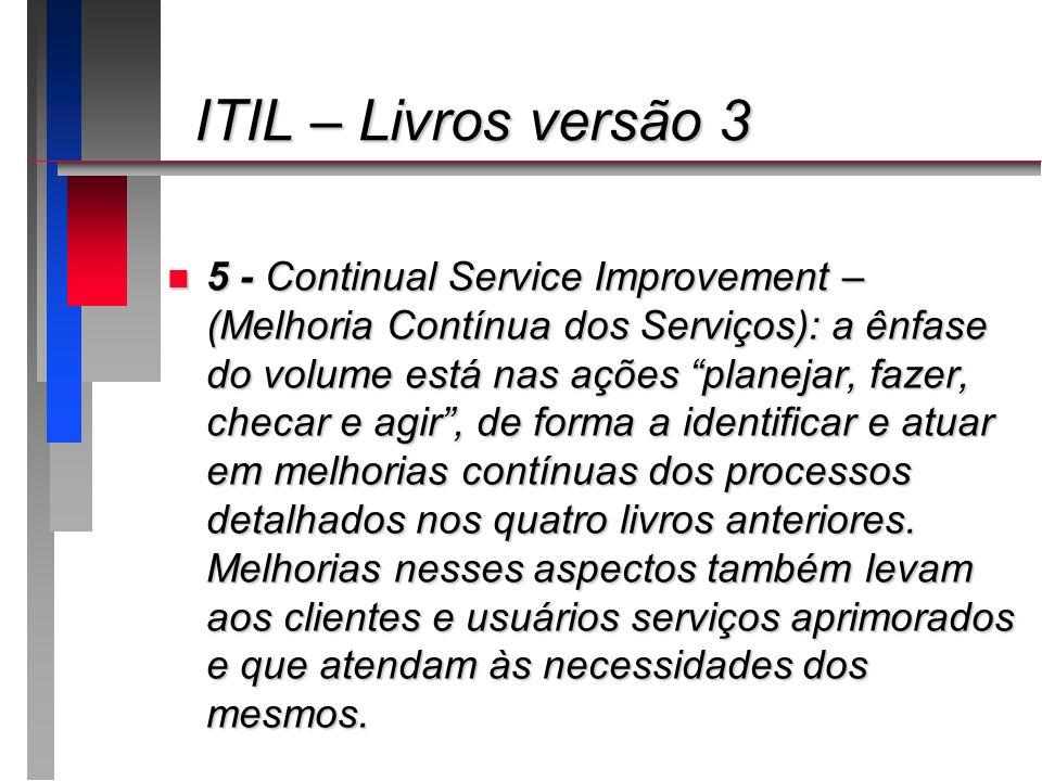 ITIL – Livros versão 3