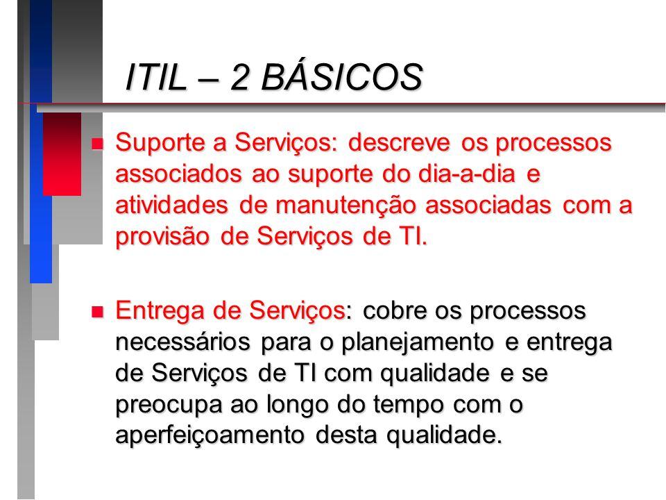 ITIL – 2 BÁSICOS