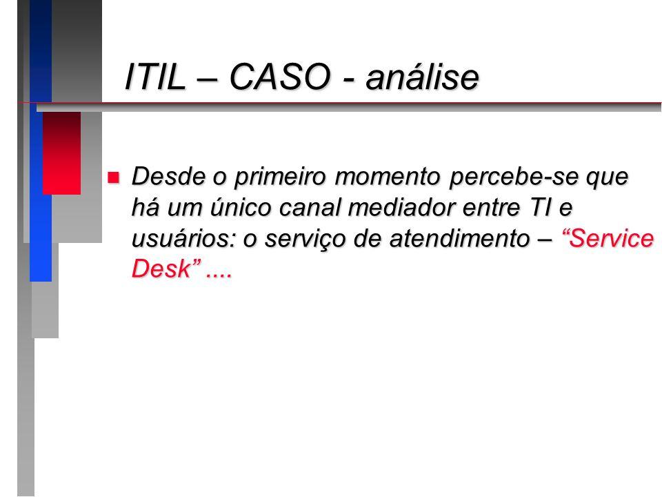 ITIL – CASO - análise