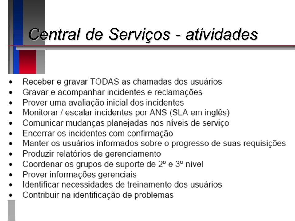 Central de Serviços - atividades