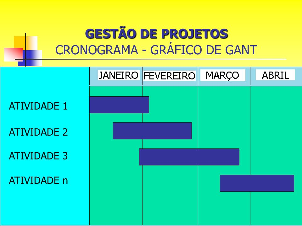 GESTÃO DE PROJETOS CRONOGRAMA - GRÁFICO DE GANT