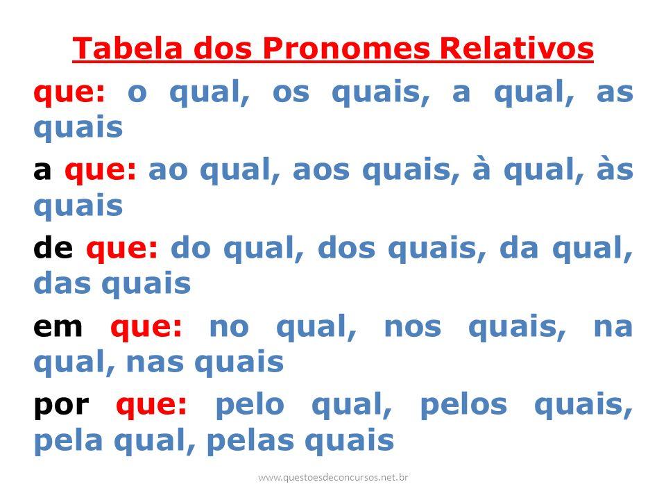 Tabela dos Pronomes Relativos