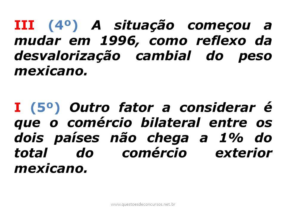 III (4º) A situação começou a mudar em 1996, como reflexo da desvalorização cambial do peso mexicano.