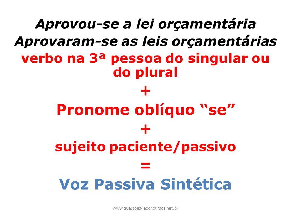 + Pronome oblíquo se = Voz Passiva Sintética