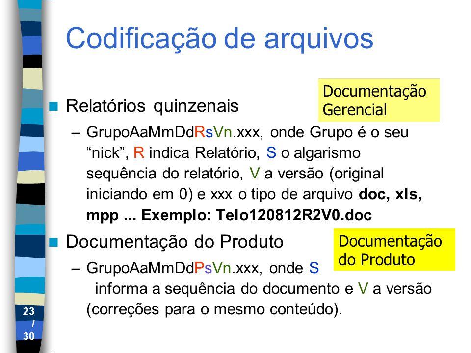 Codificação de arquivos