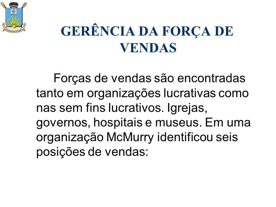 GERÊNCIA DA FORÇA DE VENDAS