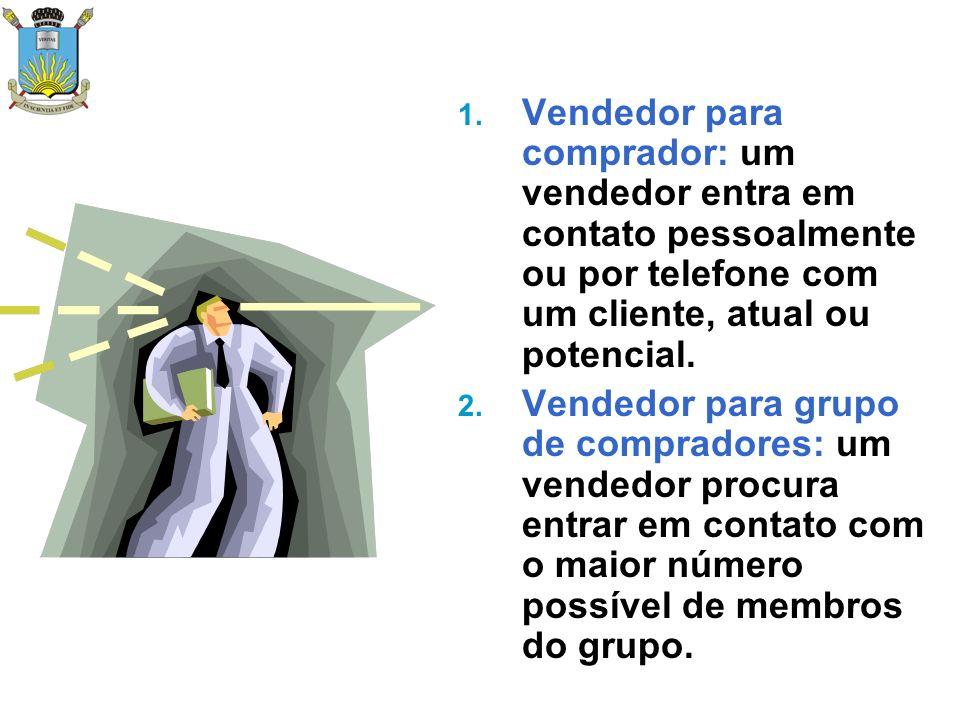 Vendedor para comprador: um vendedor entra em contato pessoalmente ou por telefone com um cliente, atual ou potencial.