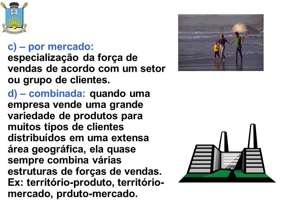 c) – por mercado: especialização da força de vendas de acordo com um setor ou grupo de clientes.