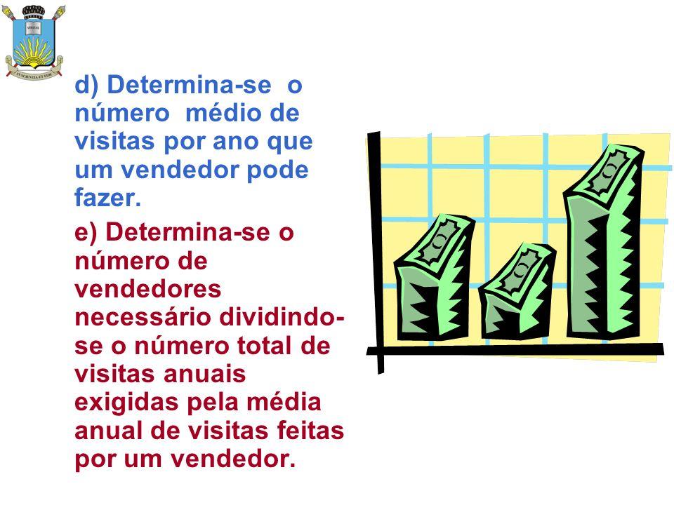 d) Determina-se o número médio de visitas por ano que um vendedor pode fazer.