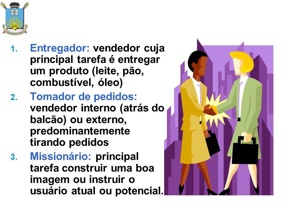 Entregador: vendedor cuja principal tarefa é entregar um produto (leite, pão, combustível, óleo)