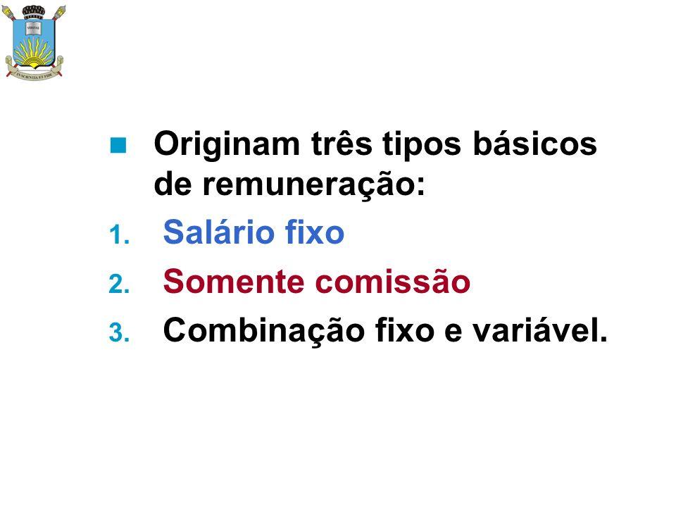Originam três tipos básicos de remuneração: