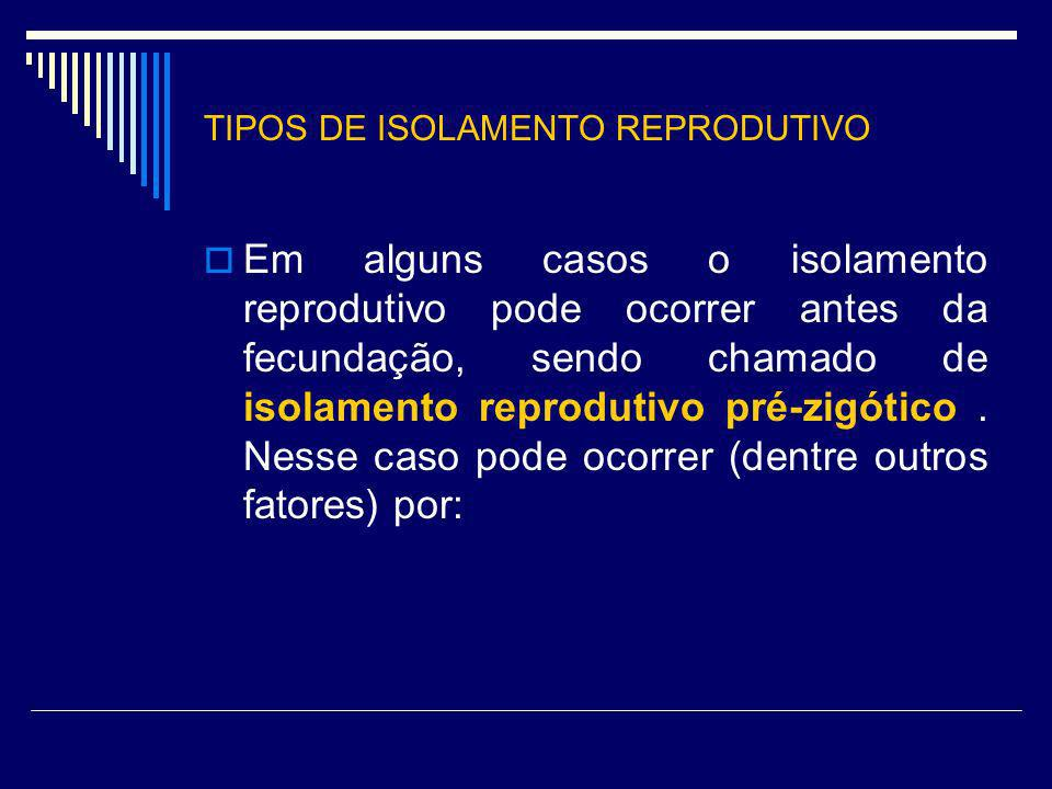 TIPOS DE ISOLAMENTO REPRODUTIVO