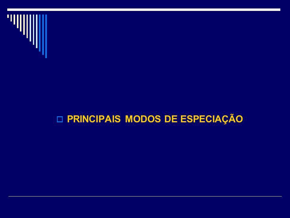 PRINCIPAIS MODOS DE ESPECIAÇÃO