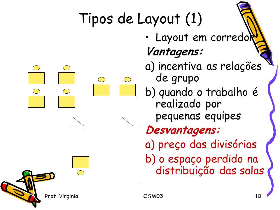 Tipos de Layout (1) Layout em corredor Vantagens: