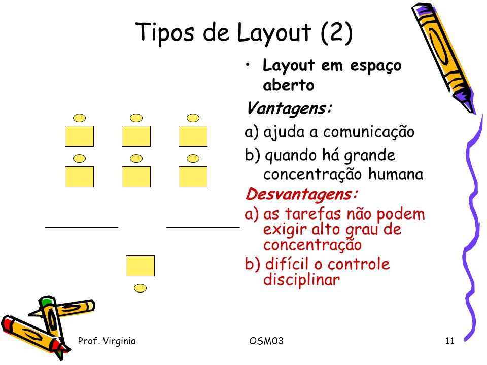 Tipos de Layout (2) Layout em espaço aberto Vantagens: