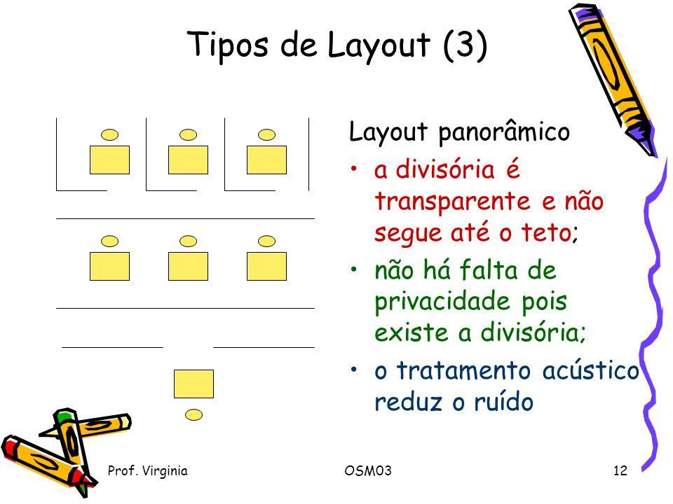 Tipos de Layout (3) Layout panorâmico