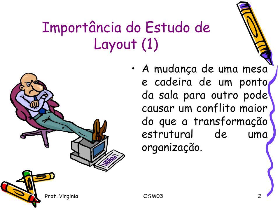 Importância do Estudo de Layout (1)