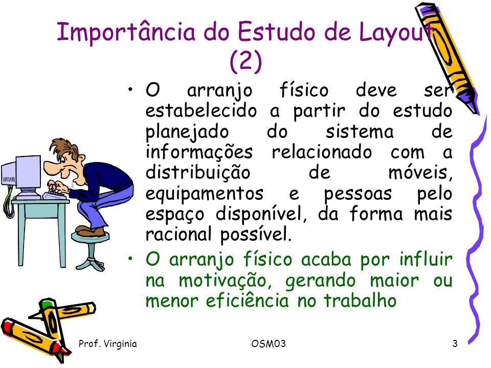 Importância do Estudo de Layout (2)