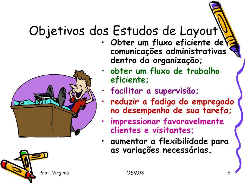 Objetivos dos Estudos de Layout
