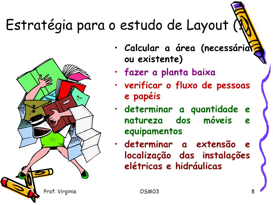 Estratégia para o estudo de Layout (1)