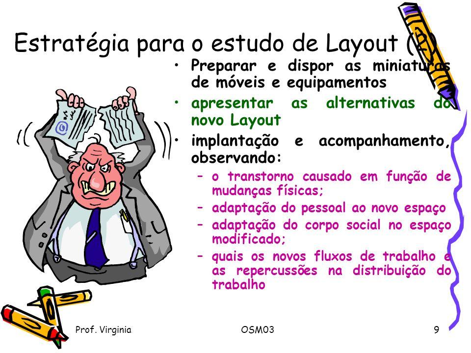 Estratégia para o estudo de Layout (2)