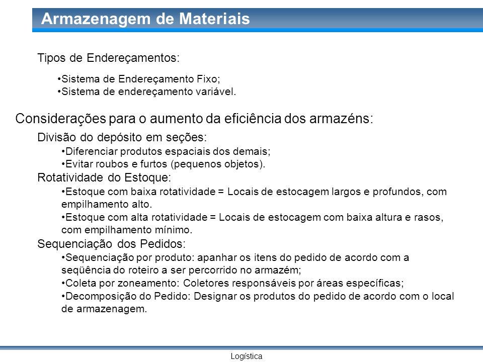 Considerações para o aumento da eficiência dos armazéns: