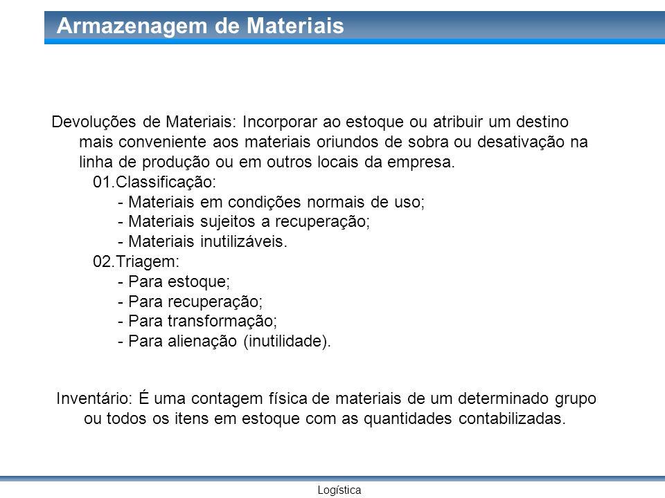 Devoluções de Materiais: Incorporar ao estoque ou atribuir um destino mais conveniente aos materiais oriundos de sobra ou desativação na linha de produção ou em outros locais da empresa.
