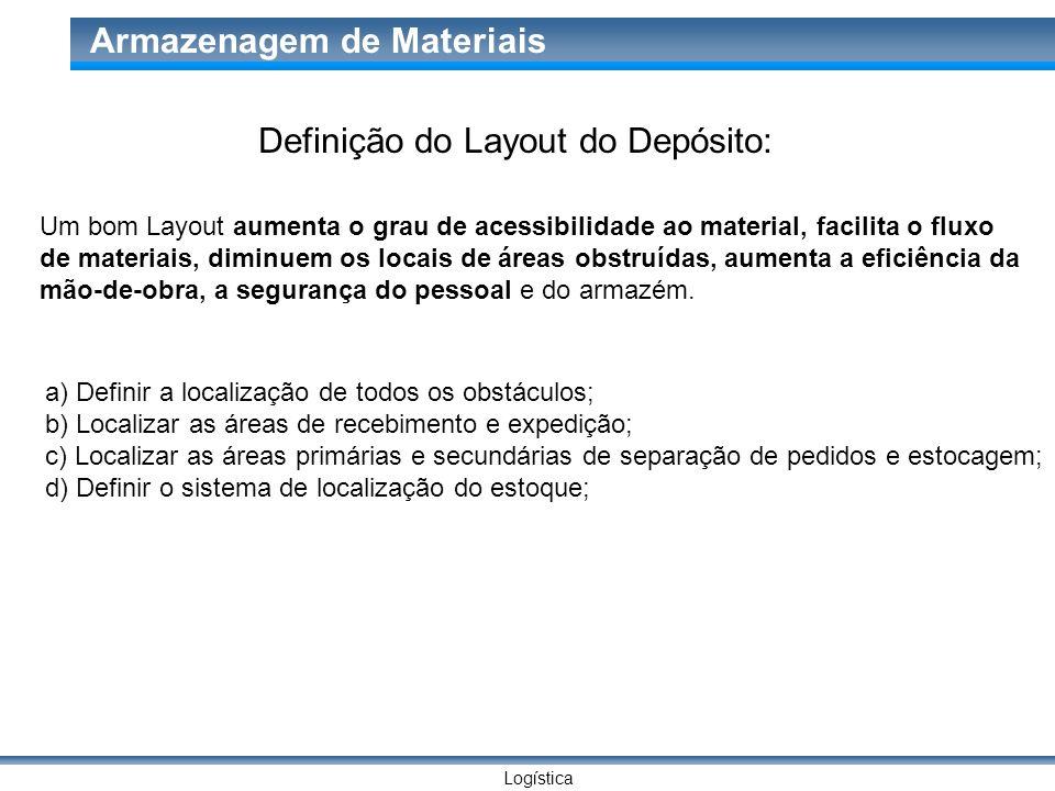 Definição do Layout do Depósito: