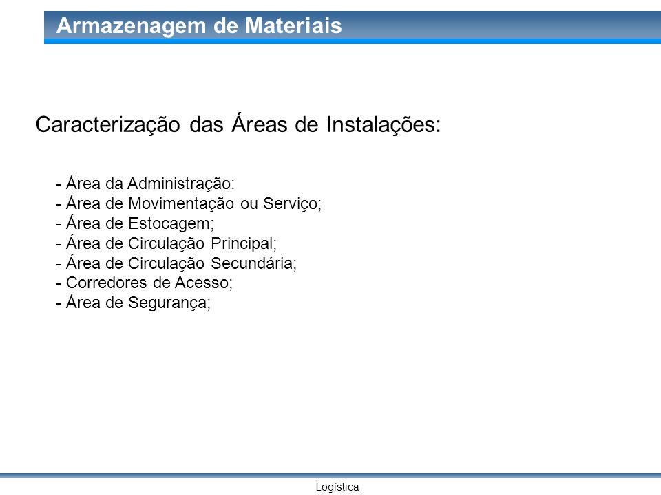 Caracterização das Áreas de Instalações:
