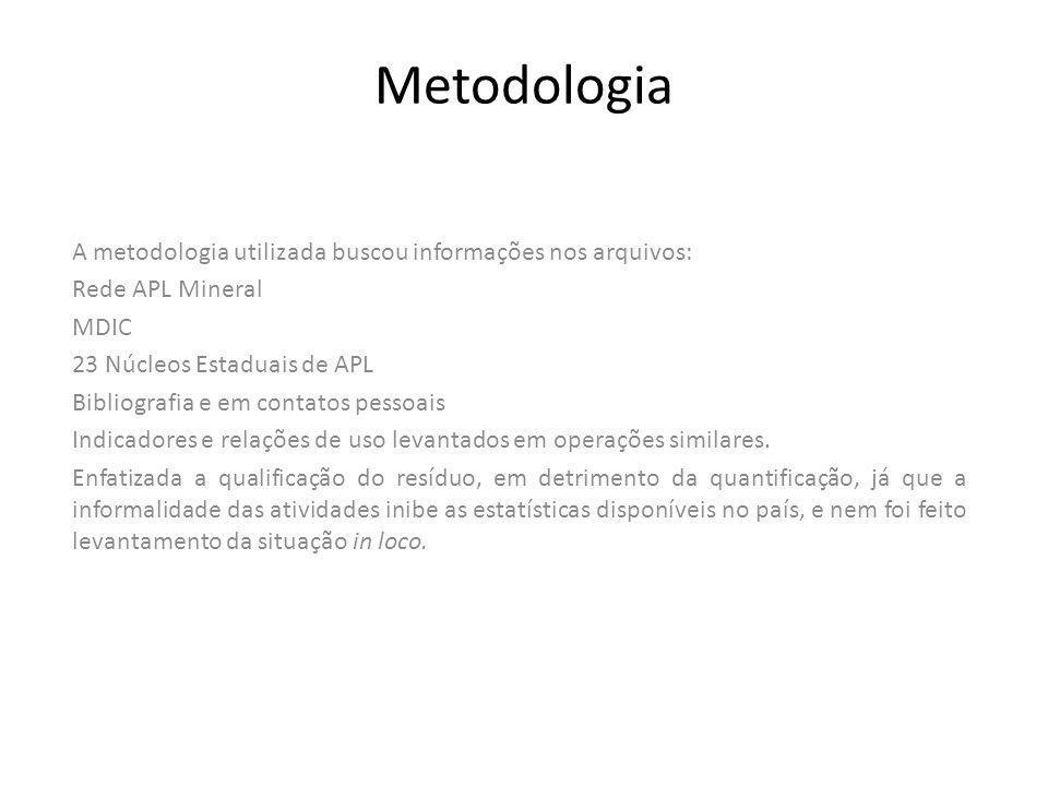 Metodologia A metodologia utilizada buscou informações nos arquivos: