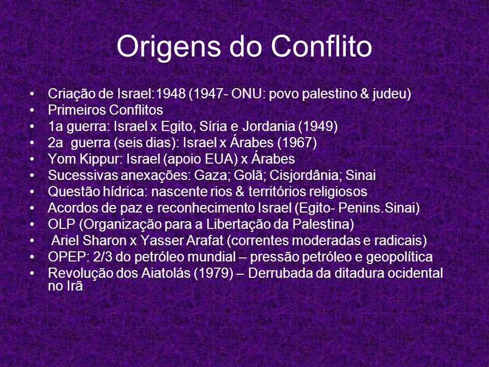 Origens do Conflito Criação de Israel:1948 (1947- ONU: povo palestino & judeu) Primeiros Conflitos.