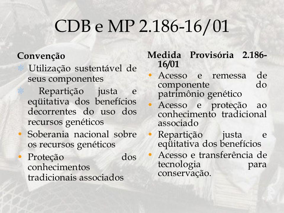 CDB e MP 2.186-16/01 Convenção. ❊ Utilização sustentável de seus componentes.