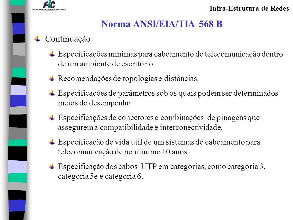 Norma ANSI/EIA/TIA 568 B Continuação