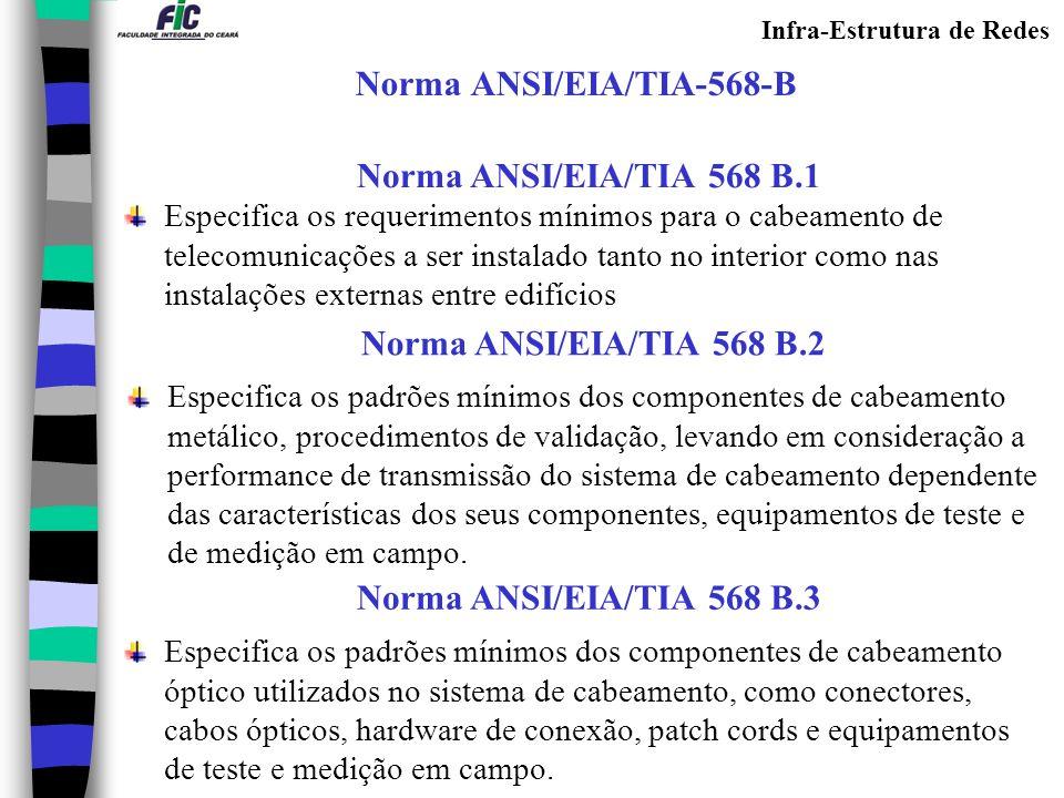 Norma ANSI/EIA/TIA-568-B