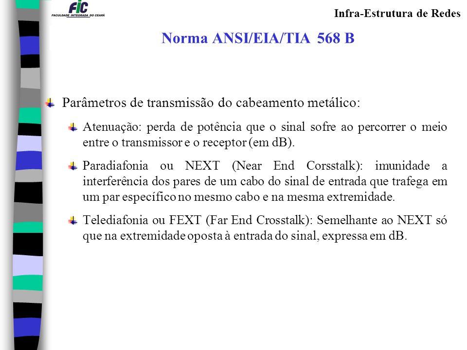 Norma ANSI/EIA/TIA 568 B Parâmetros de transmissão do cabeamento metálico: