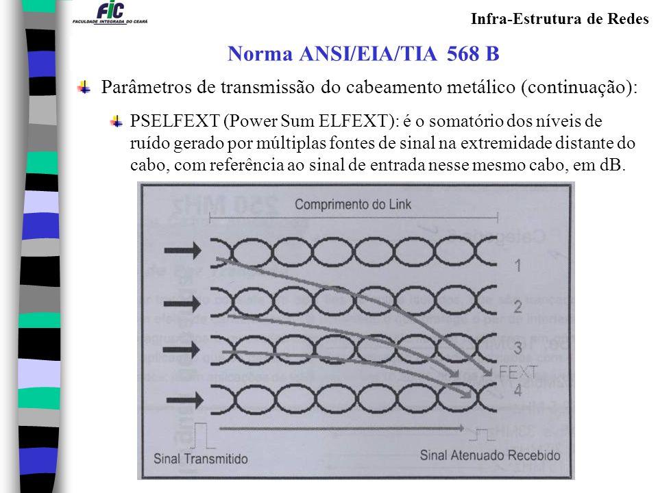 Norma ANSI/EIA/TIA 568 B Parâmetros de transmissão do cabeamento metálico (continuação):