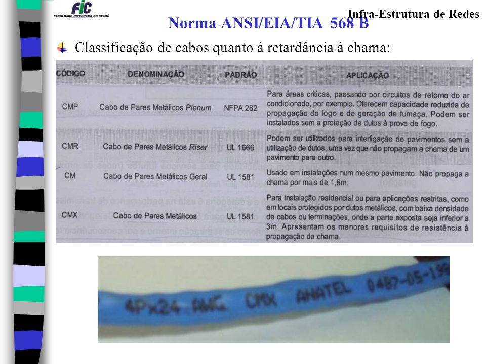 Norma ANSI/EIA/TIA 568 B Classificação de cabos quanto à retardância à chama: