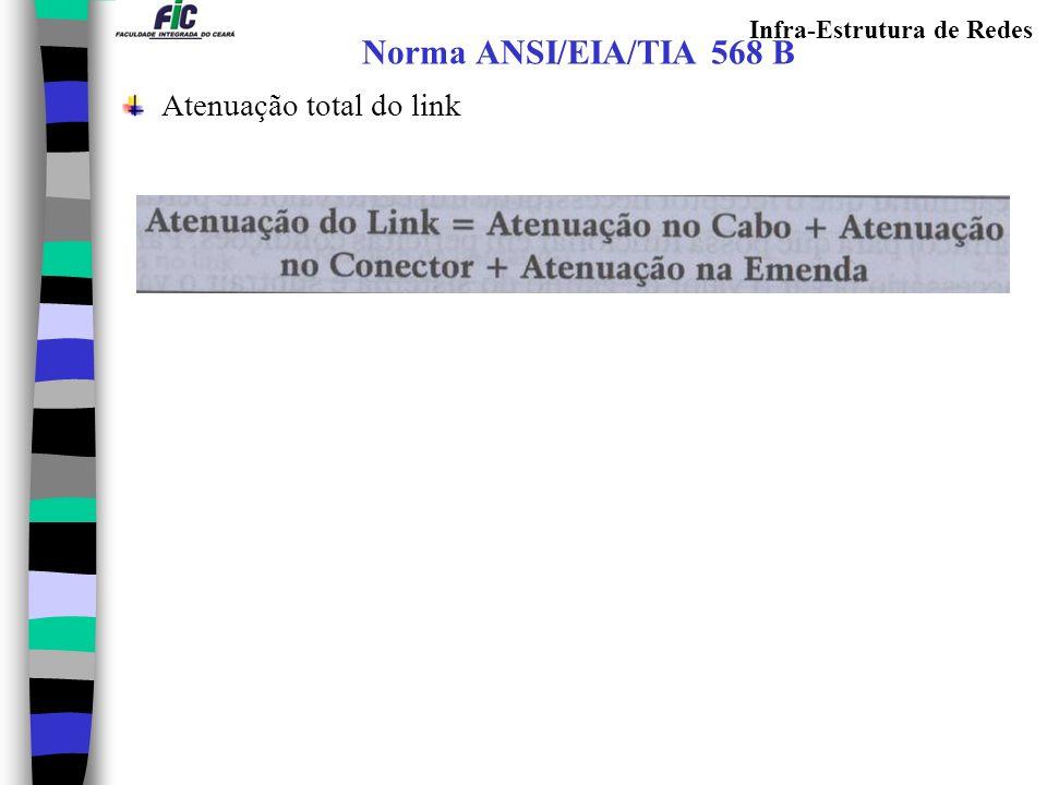 Norma ANSI/EIA/TIA 568 B Atenuação total do link