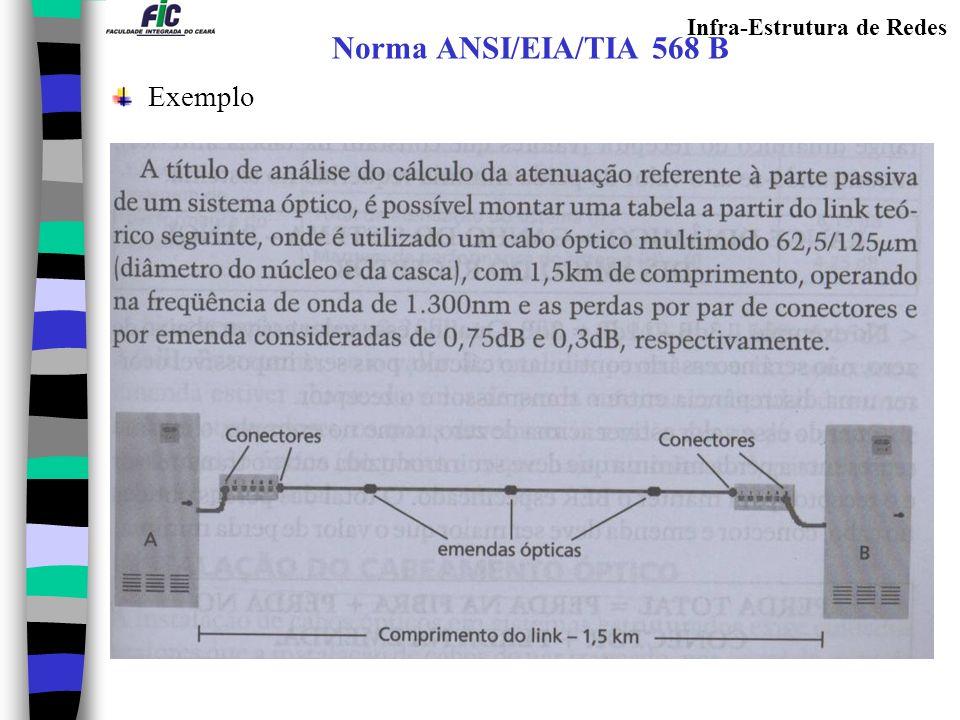 Norma ANSI/EIA/TIA 568 B Exemplo