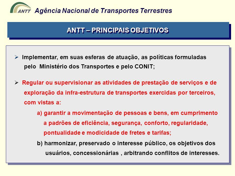 ANTT – PRINCIPAIS OBJETIVOS