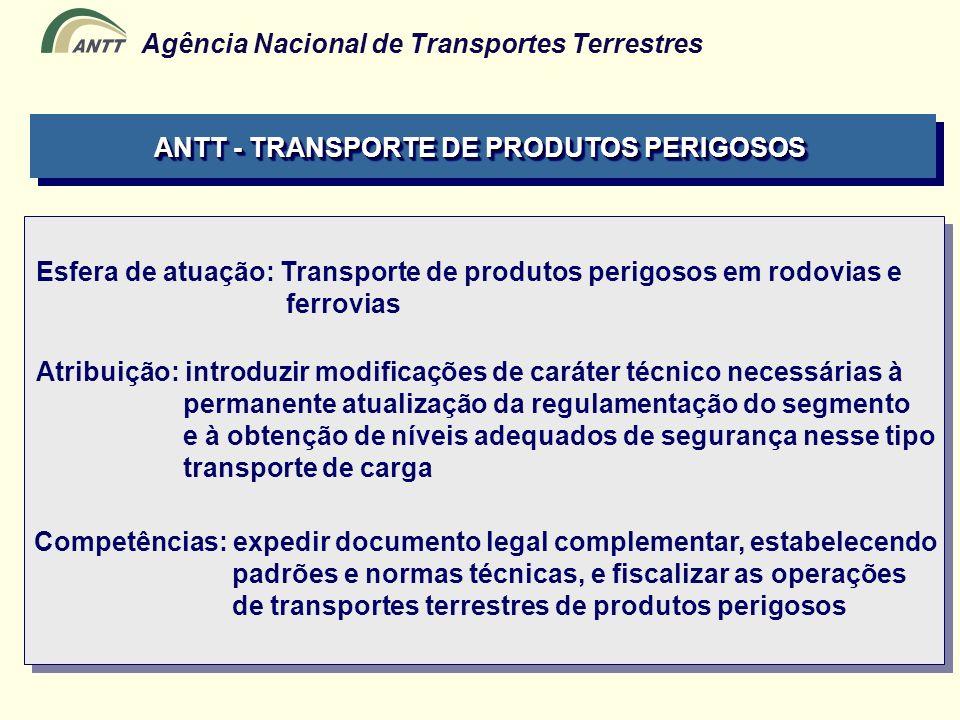 ANTT - TRANSPORTE DE PRODUTOS PERIGOSOS