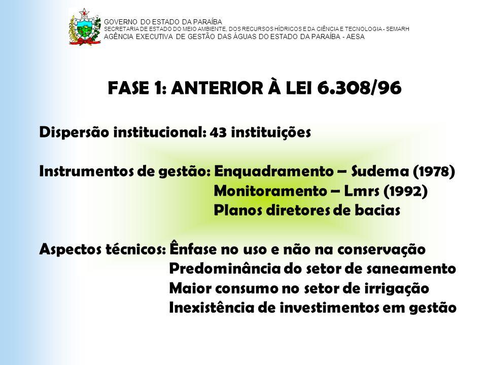 FASE 1: ANTERIOR À LEI 6.308/96 Dispersão institucional: 43 instituições. Instrumentos de gestão: Enquadramento – Sudema (1978)