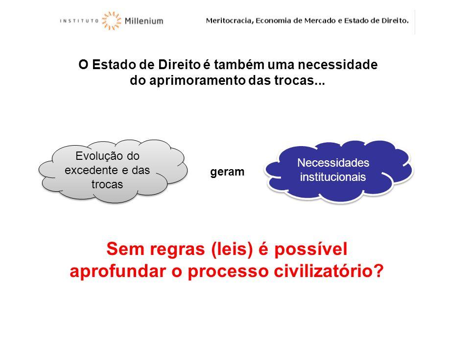 Sem regras (leis) é possível aprofundar o processo civilizatório
