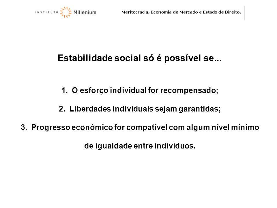 Estabilidade social só é possível se...